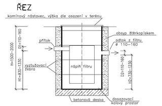 Schéma filtru